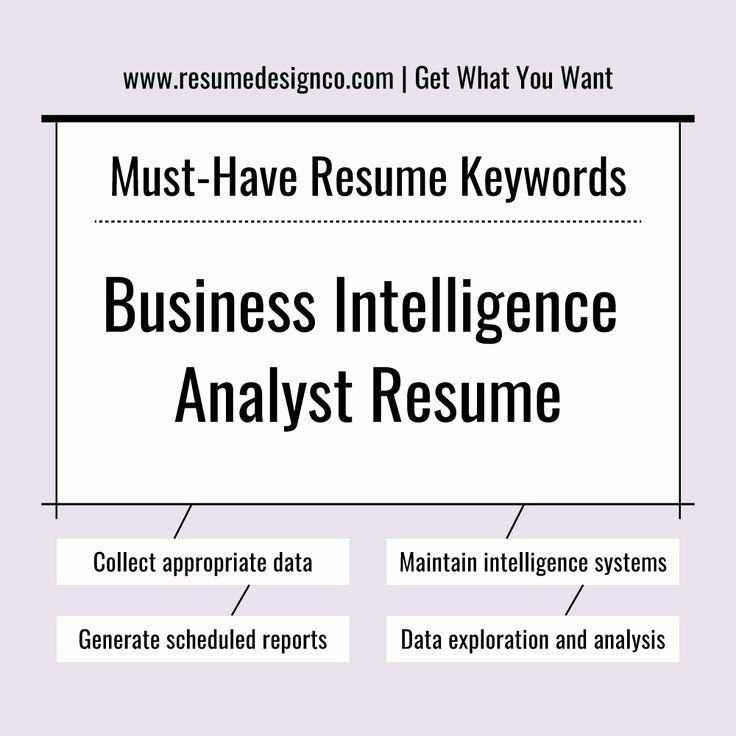 Data Analyst Resume Keywords Awesome Die Besten 25