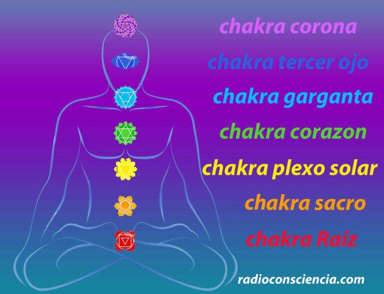 Otra Práctica De Meditación Que No Sólo Ayuda En La Proyección Astral Sino Que También Mejora Otras Tareas Ocul Limpieza De Chakras Viaje Astral Chakra Corazon