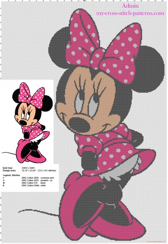 Cross stitch wall hanging with disney minnie mouse for Immagini disney punto croce