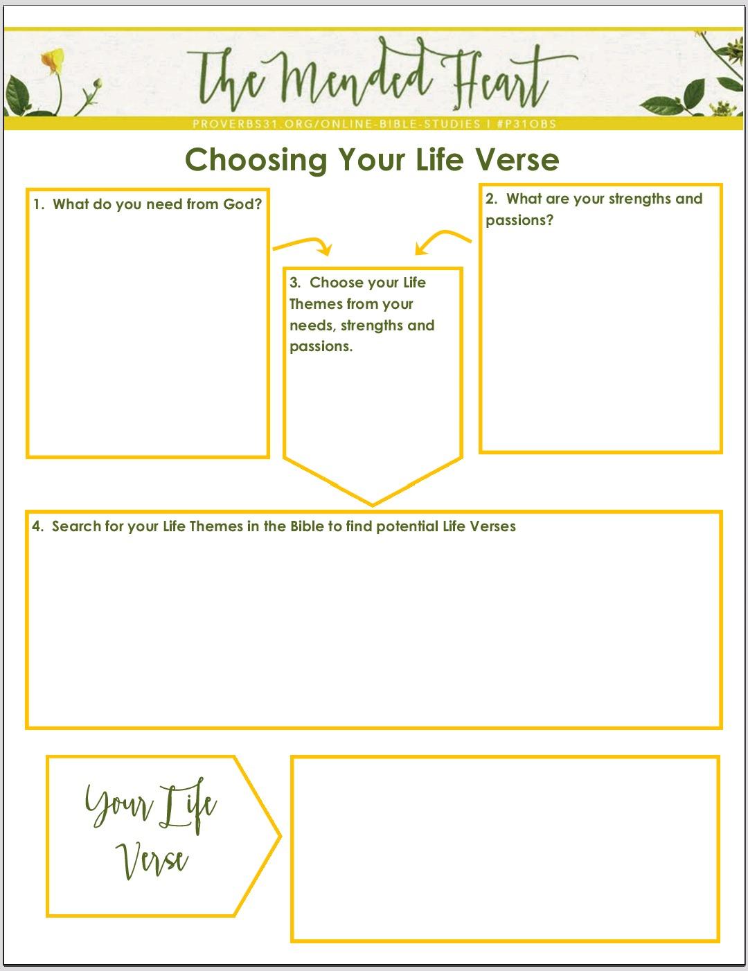 Proverbs Teens Worksheet