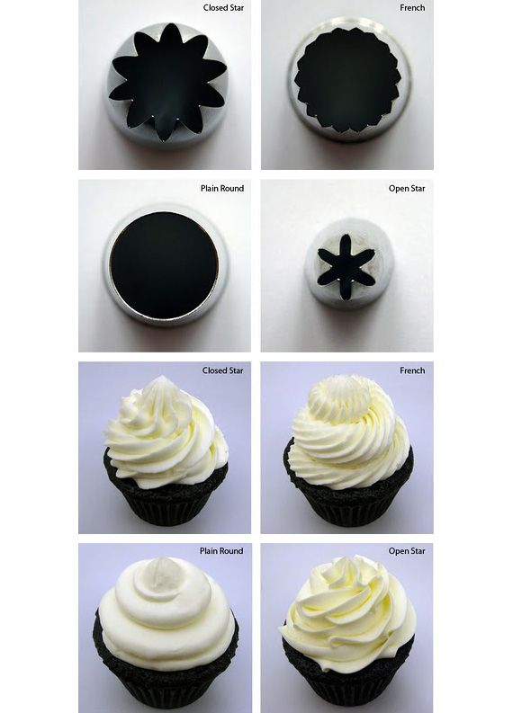 Which Piping Tip Makes Which Design Cupcakes Bite Sized