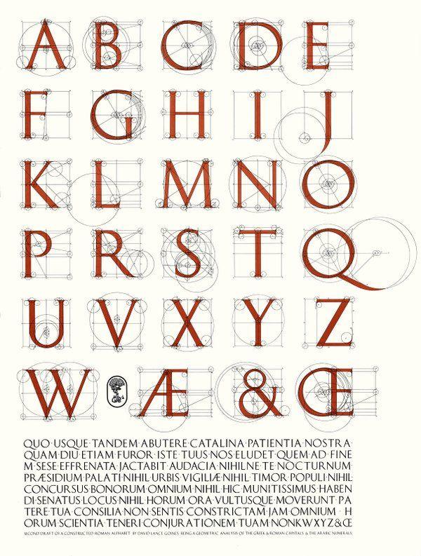 Tony Pritchard On Roman Alphabet Lettering History Of Typography