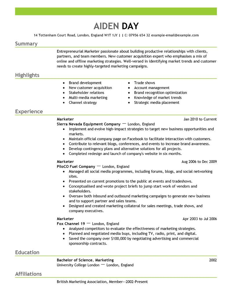 Brand Manager Resume A Critical Analysis Of Corporate Reports That Articulate Corporate