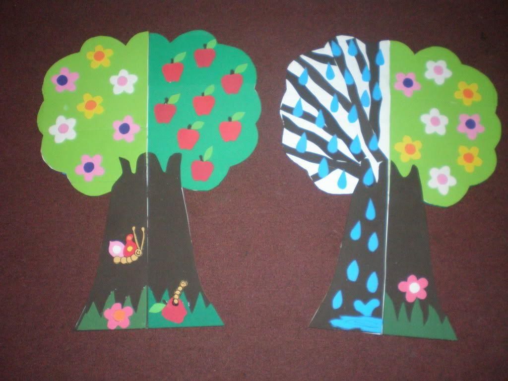 Las estaciones del año para niños pequeños en goma eva.  http://www.taringa.net/posts/hazlo-tu-mismo/10717828/Las-estaciones-del-ano-para-ninos-pequenos-en-goma-eva.html