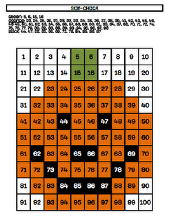 Hundreds Chart Coloring Activity