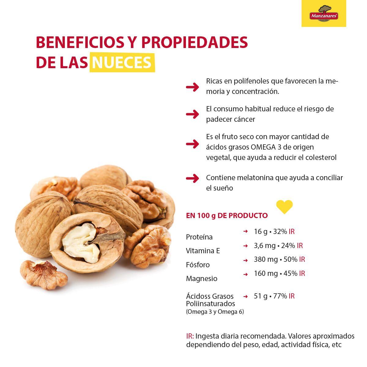 Beneficios Y Propiedades De Las Nueces Propiedades De Las Nueces Frutas Y Verduras Beneficios Frutas Y Verduras