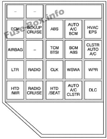 Instrument panel fuse box diagram: Chevrolet Epica (2001