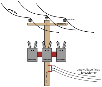 The full load phasor diagram of a single phase transformer