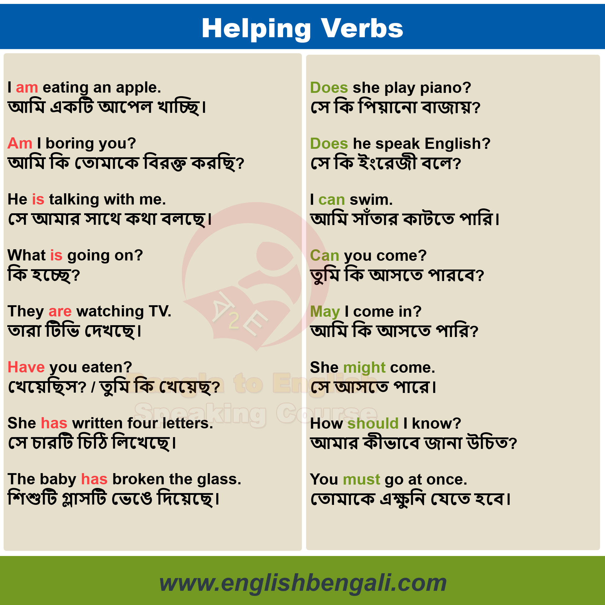 All Helping Verbs In English With Bengali Meaning Helping Verbs English Verbs Verbs List [ 2000 x 2000 Pixel ]