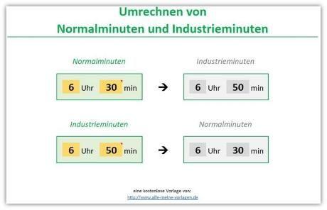Umrechnen von Normalminuten und Industrieminuten | Excel-Vorlagen ...