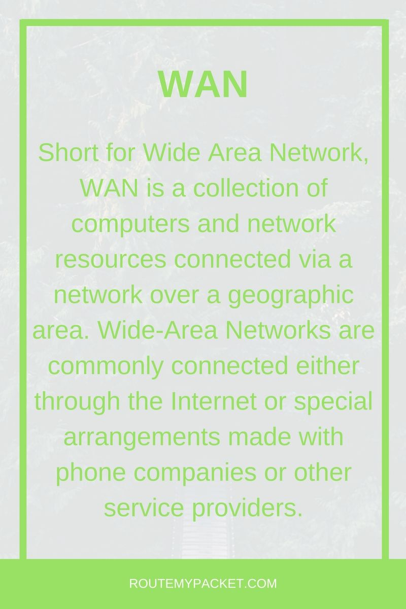 Home Network Connection Diagram What Is A Wan Learn More At Routemypacketcom See Also Computer