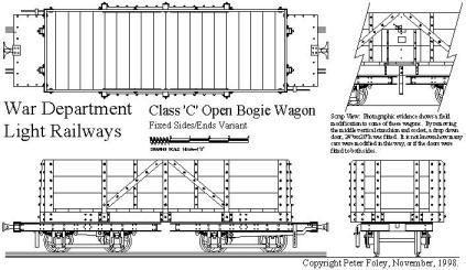 Drawings   Model train layouts