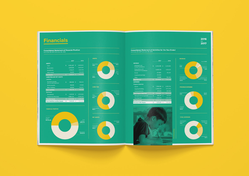 Global Fund For Children Annual Report | Crunite #annualreports
