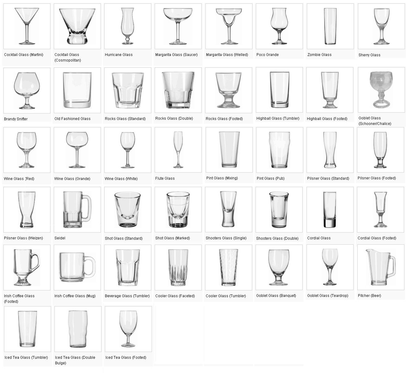 All the different types of glasses of a bar, shown http://weddingdettagli