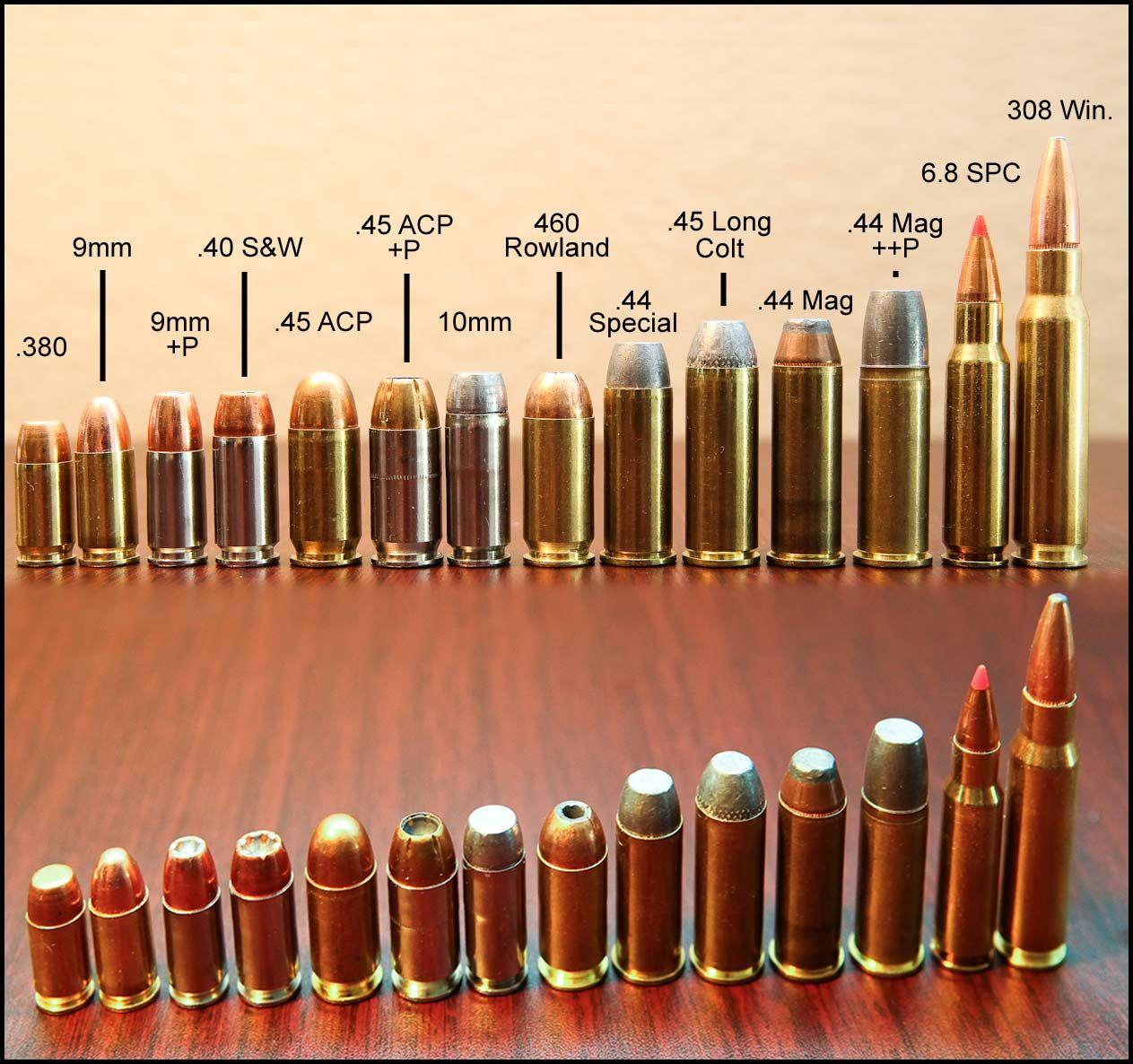 Pin On Guns Guns