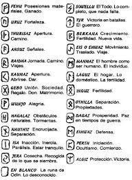 Resultado de imagen para simbolos celtas y su significado for Significado de la palabra minimalista