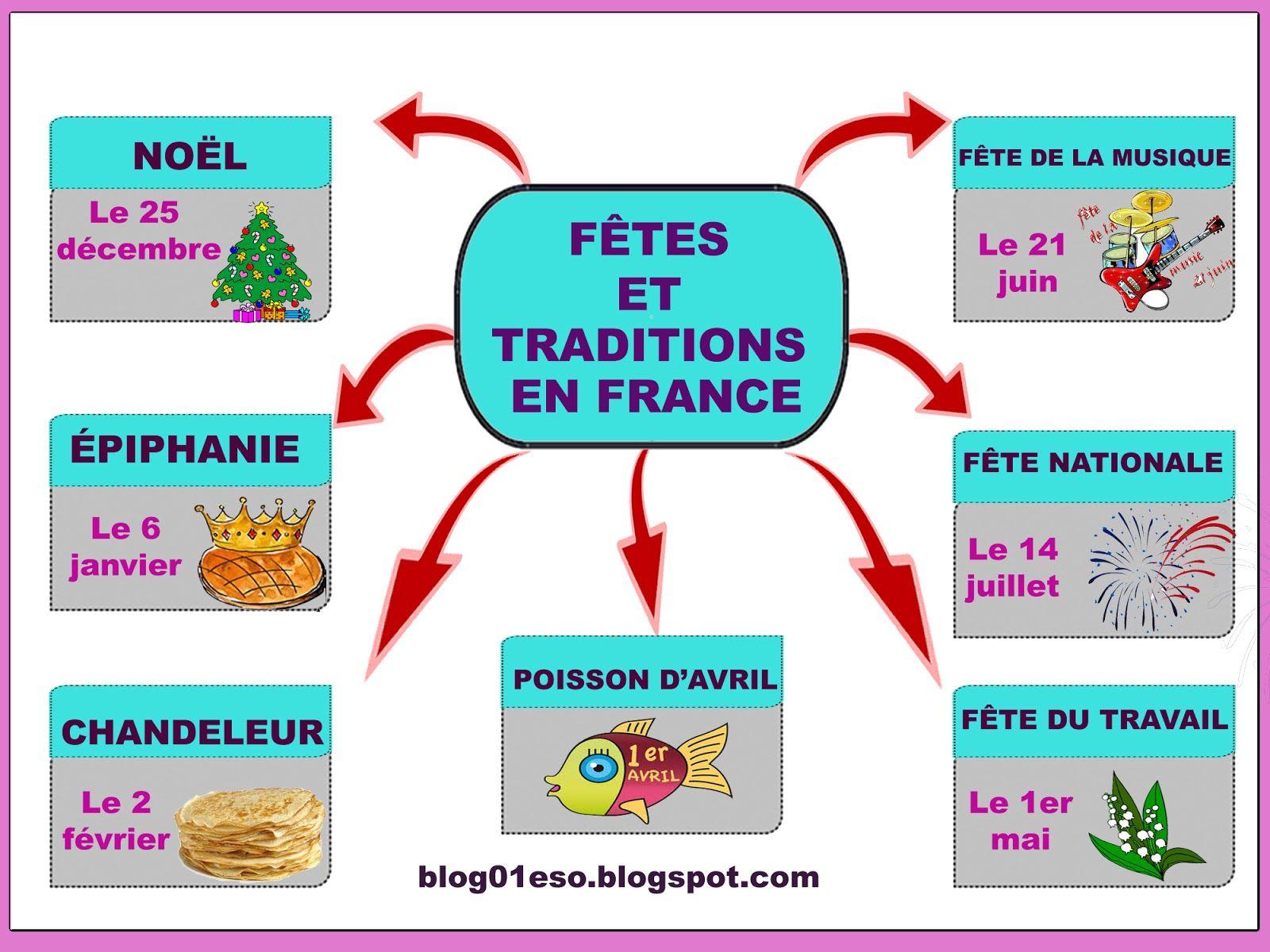 Le Calendrier Des Fetes Francaises Par Eleonore Degrigny