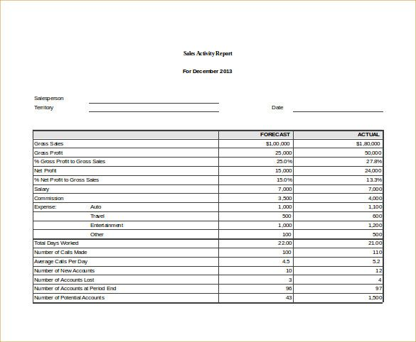 sales activity report,sales report template Report templates - Summary Report Template
