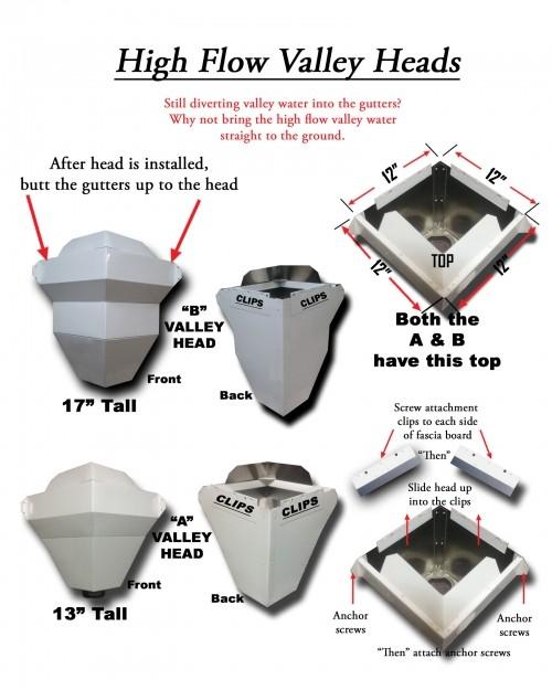 Roof Valley Rain Water Diverter Inside Corner Conductor Head Diggerslist In 2020 Rain Diverter Roof Problems Gutter Drainage