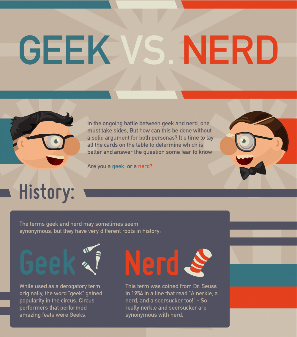 Best nerd dating site