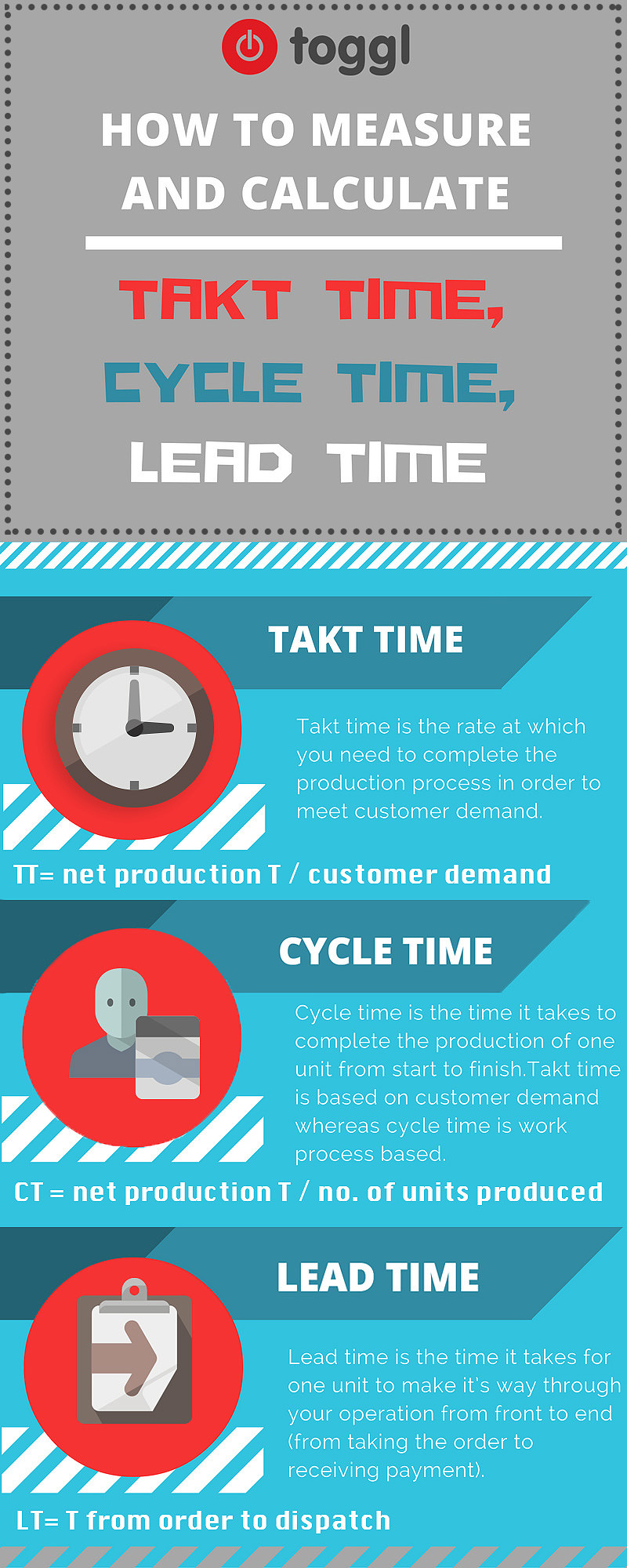 Takt Time Vs Cycle Time Vs Lead Time In 2020 Cycle Lead Time Organizational Goals