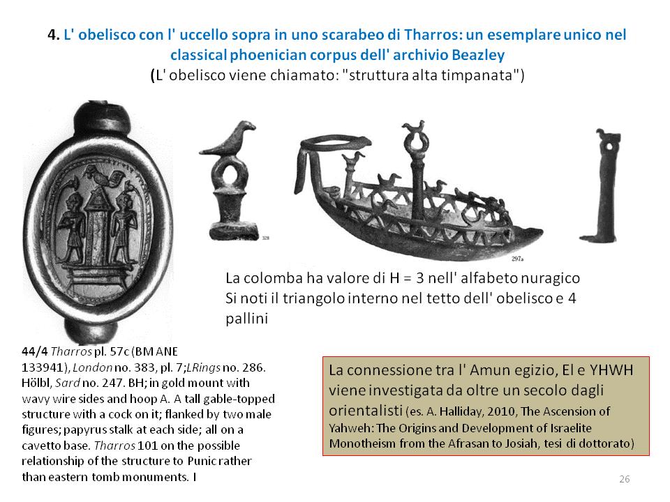 """Sabato di Pasqua 2012: quando Amun """"tornò"""" a Cabras"""