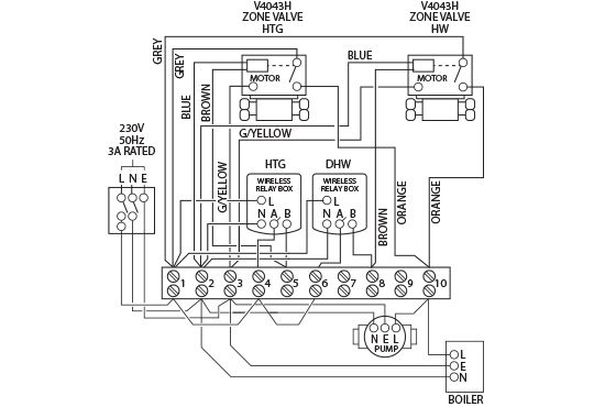 Sundial S plan 2 port valve evohome wiring | wiring diagrams ... on