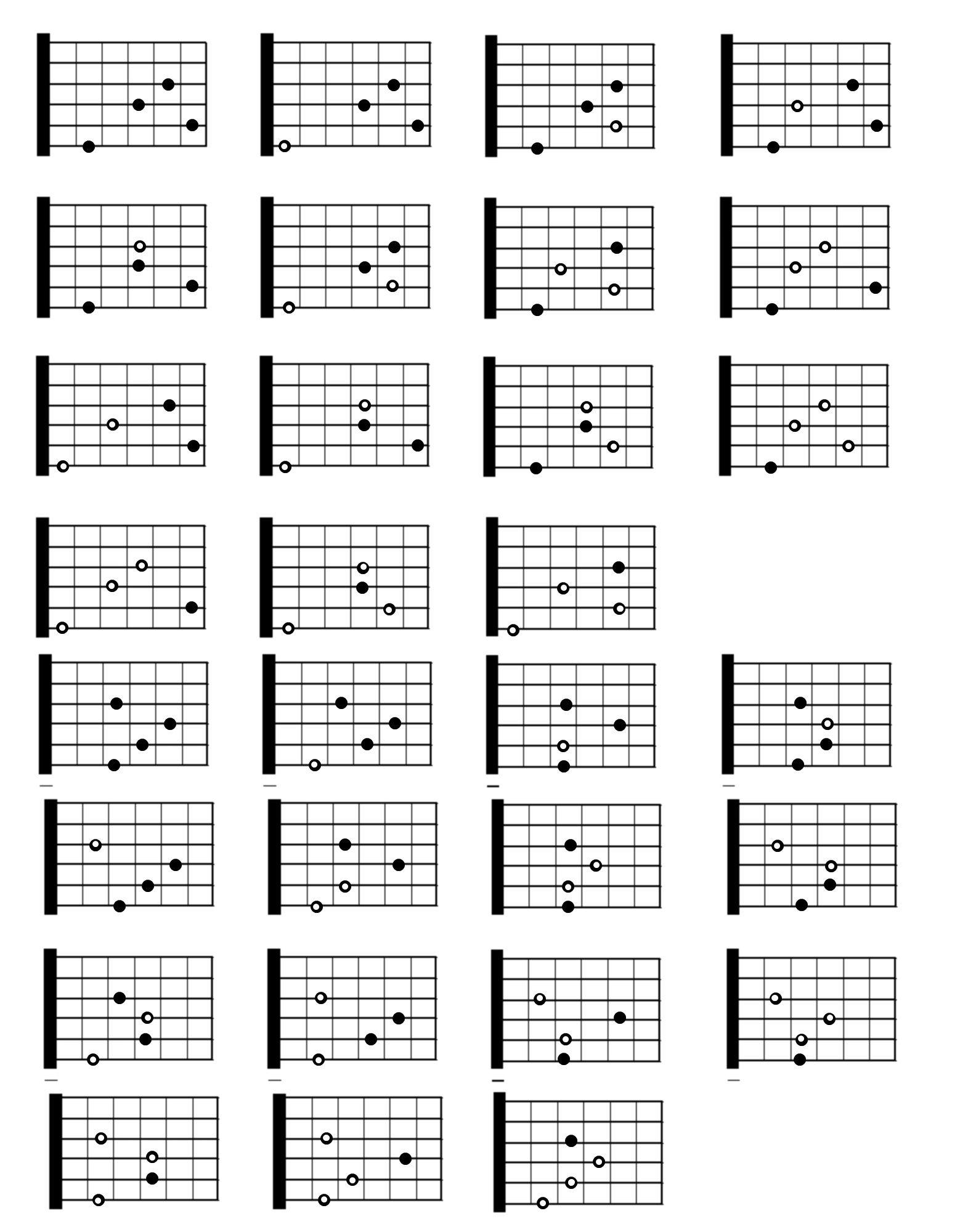 Diminished 3 Guitar Pinterest Guitars Guitar Chords And Jazz