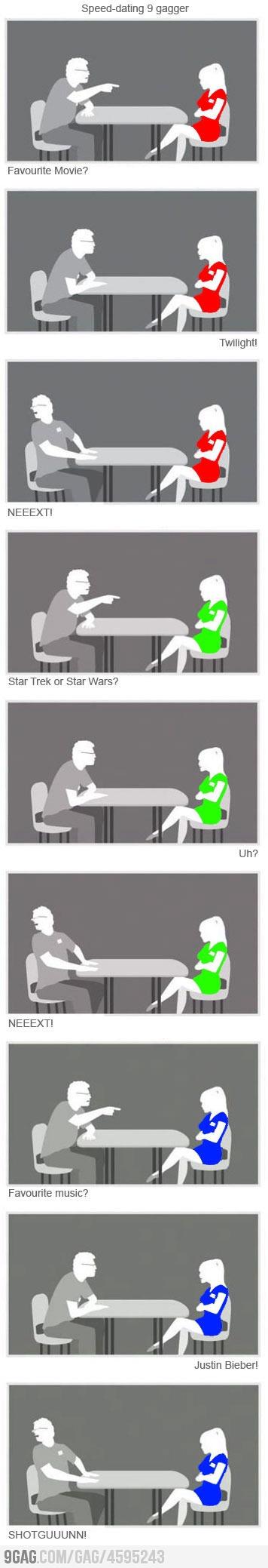 Dating αστεία παιχνίδια καλό match.com dating πρωτοσέλιδα