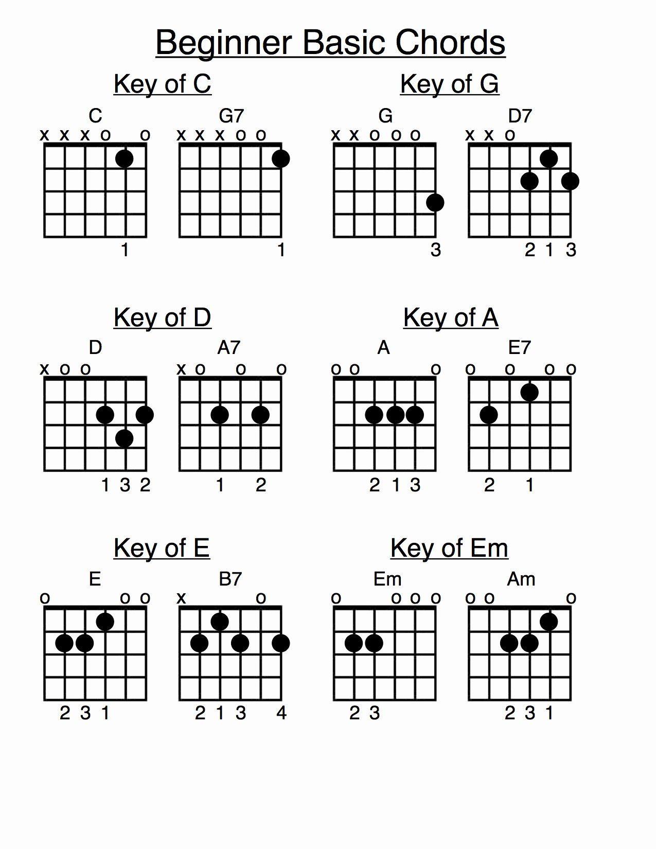 Guitar Chords Chart Savage Guitar Chords Acoustic Guitar Guitar Chord Chart