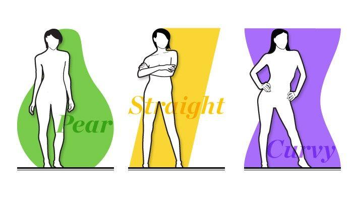 Freesia تعرفي على أشكال الجسم وما يناسبك من الملابس إذا كان شكل جسدك ك مثري Fashion Tips Fashion