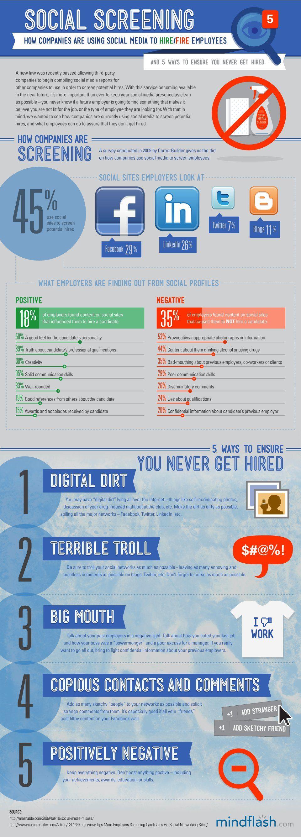 Datos relacionados a la búsqueda de empleo y el #SocialMedia