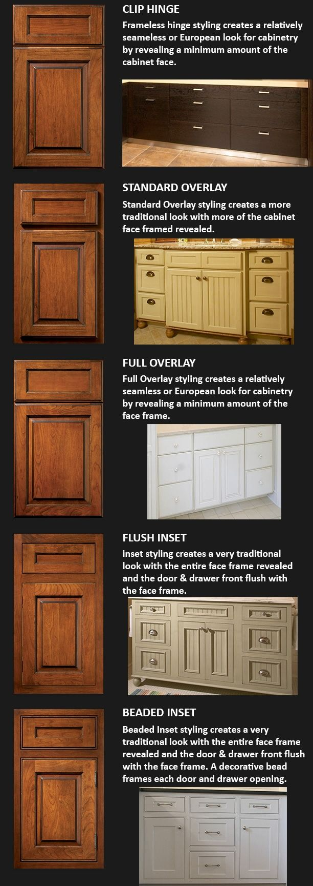 With Frameless Cabinets You Can T Have Partial Ol Or Inset