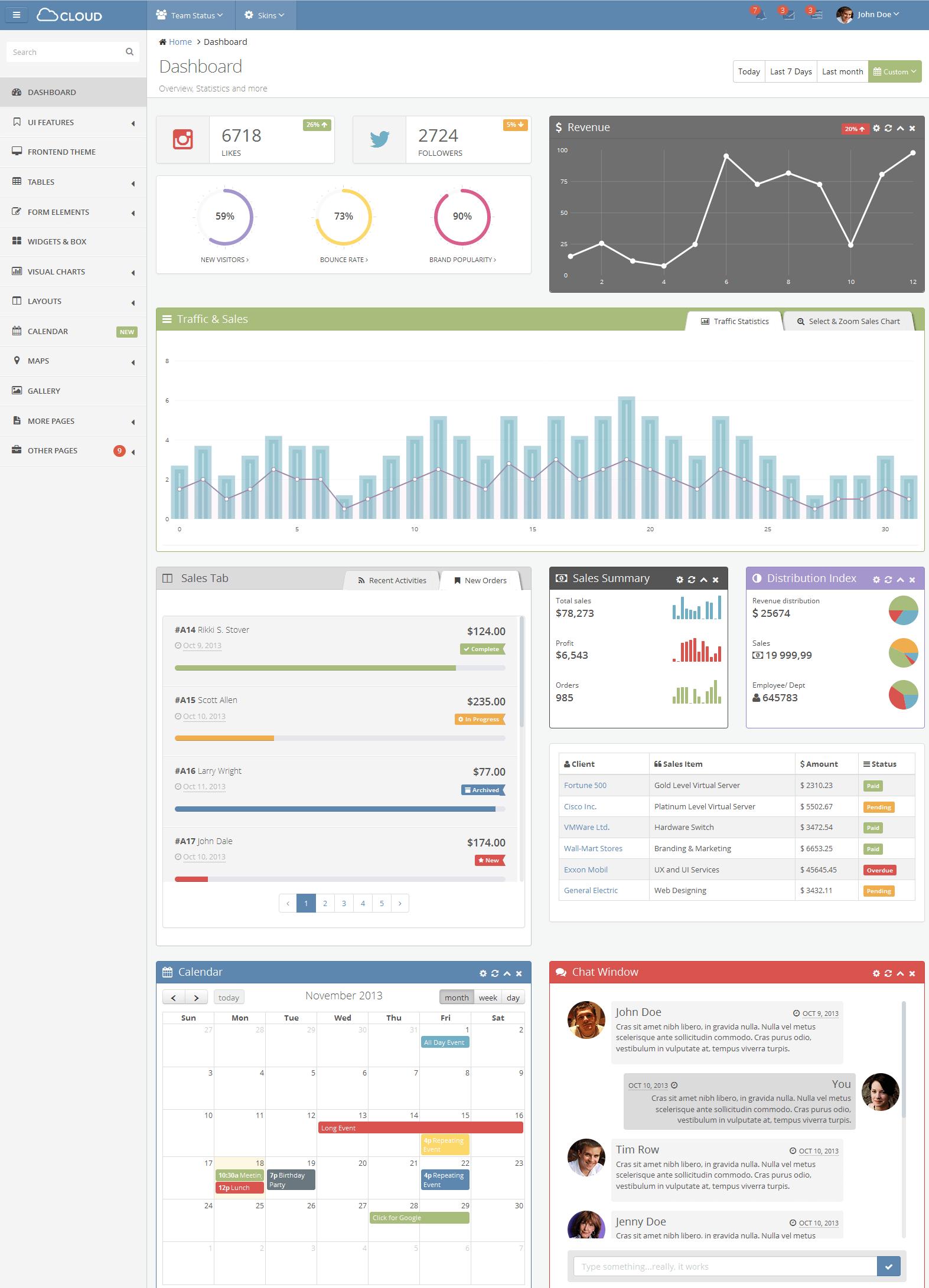 Cloud Dashboard Responsive Admin Template Frontend Parallax Bootstrap 3 Theme Beautiful Control Panel Ui Design Themeforest