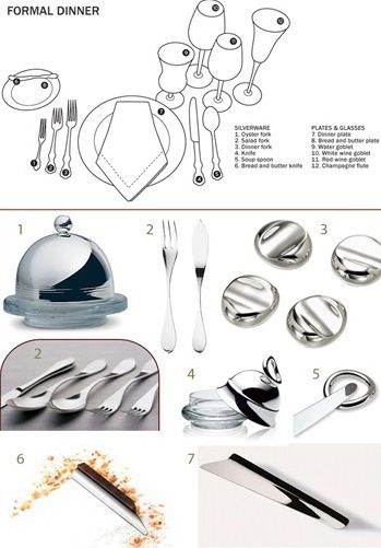 formal place setting chart  flatware by christofle  knife rests