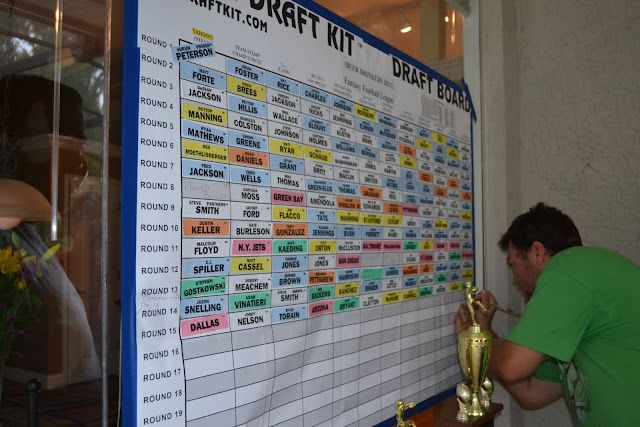 Football Themed Wedding Draft Board For Your Guests To Make
