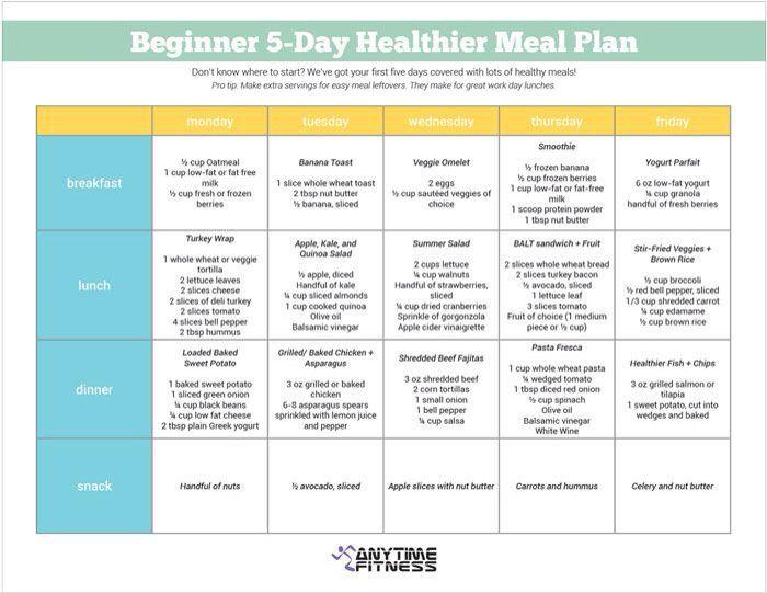 Beginner 5-Day Healthier Meal Plan planner dieta diet plan weight