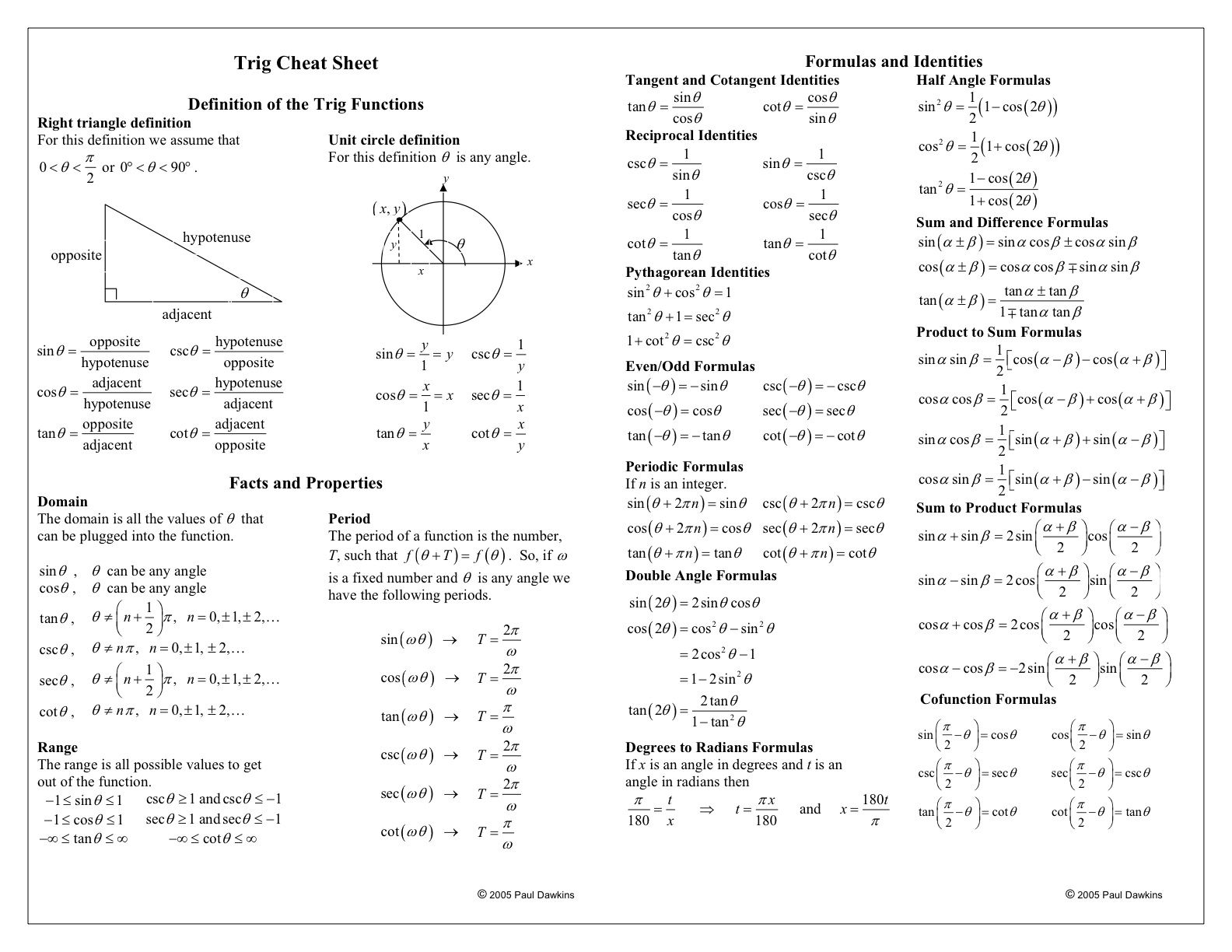 best ideas about trigonometry calculus algebra cheat sheets always helped me in school being a visual learner they