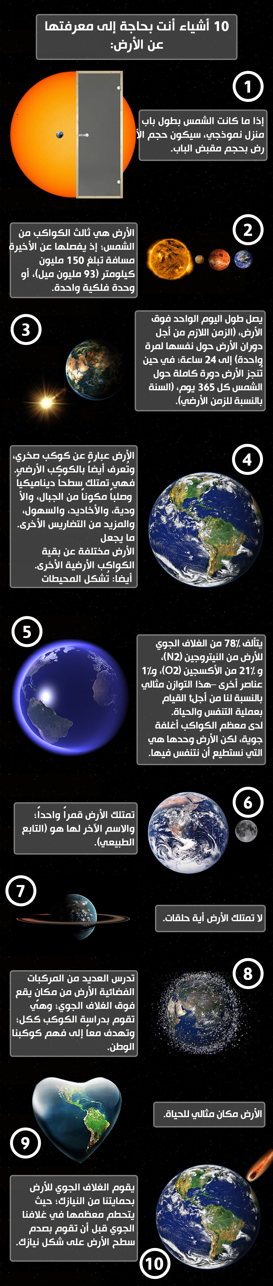 10 ﺃﺷﻴﺎﺀ ﺃﻧﺖ ﺑﺤﺎﺟﺔ ﺇﻟﻰ ﻣﻌﺮﻓﺘﻬﺎ ﻋﻦ ﺍﻷ ﺭﺽ تصميم عدنان الناصيري للمزيد Https Www Facebook Com Nasainarabic Science And Nature Infographic Astronomy