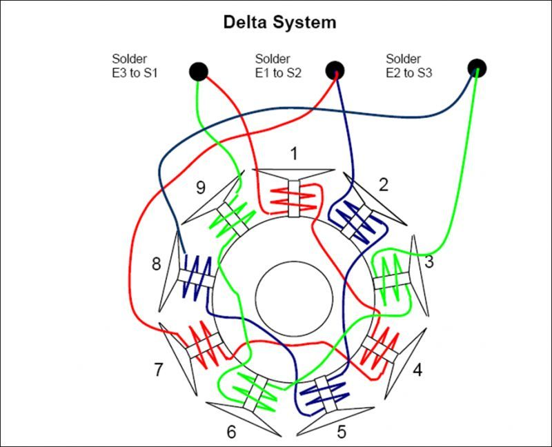 Basics Of Wiring Star And Delta Connection