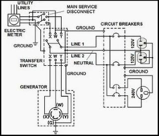 Typical Automatic Transfer Switch Block Diagram Find More About - Wiring Diagram