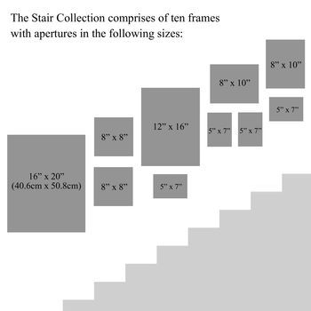 Gallery Frame Stairs Collection Staircase Wall Decor, Stair Walls, Staircase  Frames, Stairs,