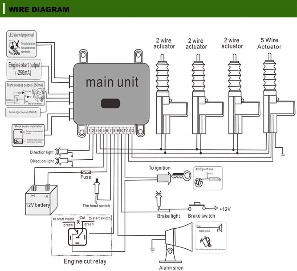 Wiring Diagram Of Motorcycle Alarm System Bookingritzcarlton Info Car Alarm Car Ecu Automotive Electrical