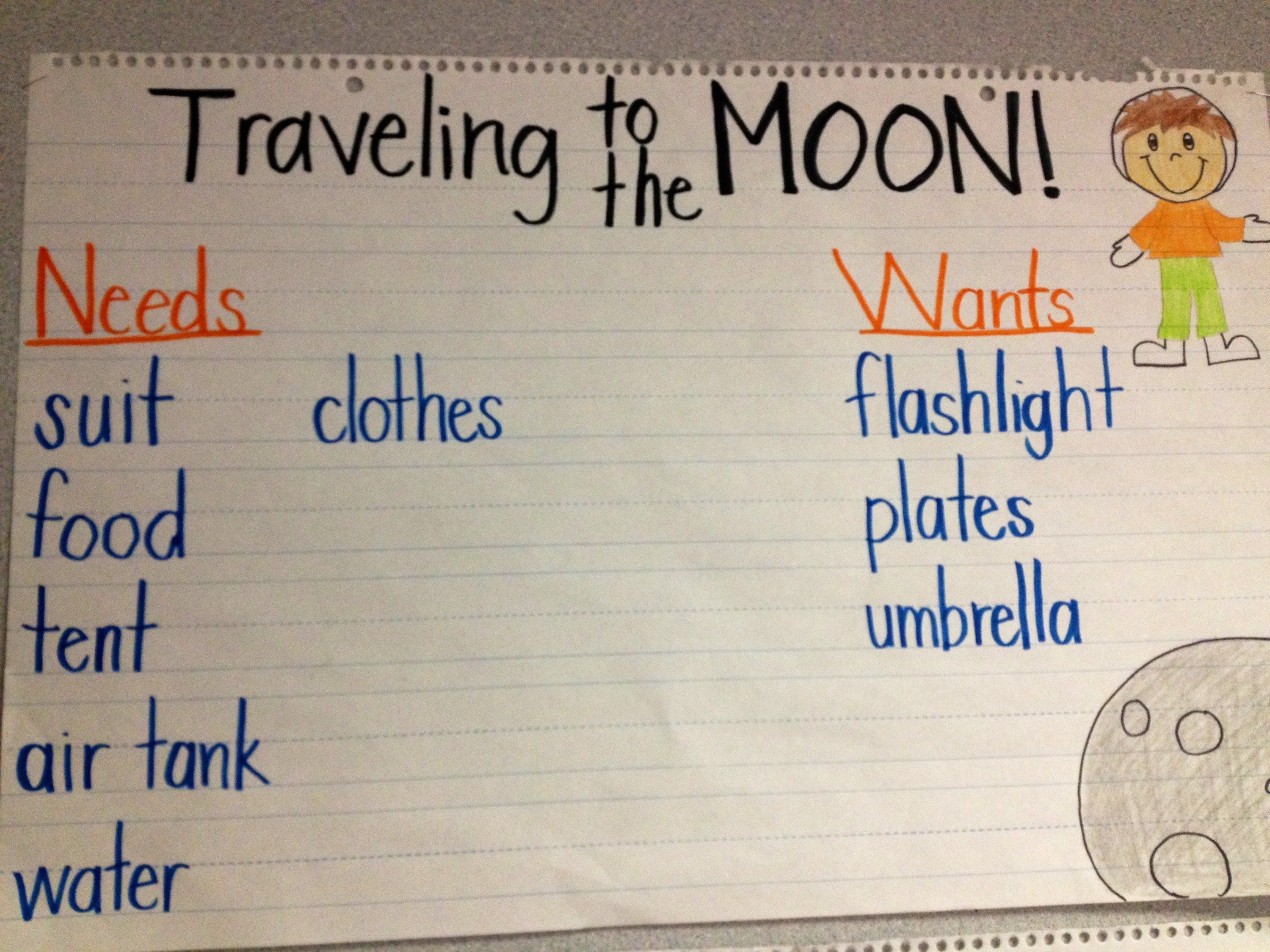9 Must Make Anchor Charts For Social Stu S
