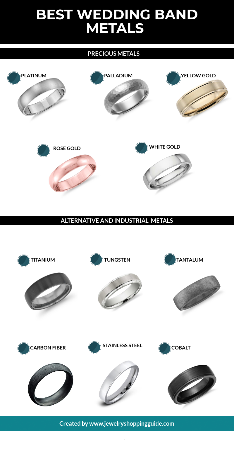 Best Wedding Band Metals Mens Wedding Rings Wedding Ring Metals Types Of Wedding Rings
