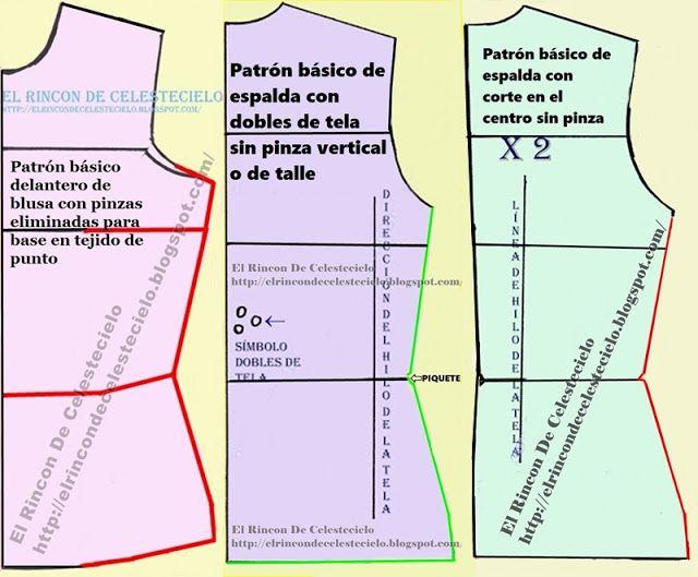 transformacion de Patrón básico de la blusa de tejido plano para tejido de  punto b6c7ce0739c4