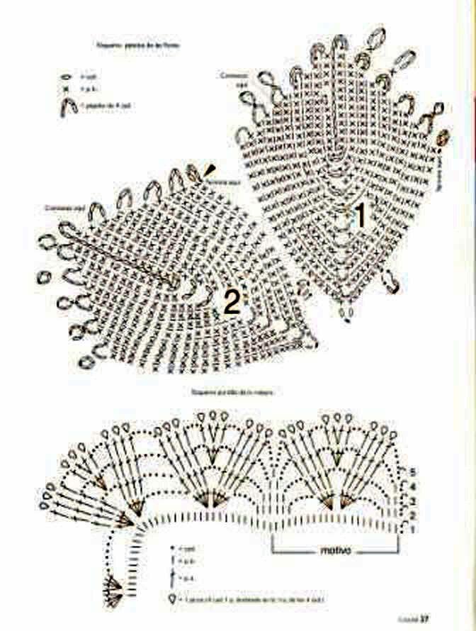 Todo crochet   crochet   Pinterest   Tutoriales de manualidades ...