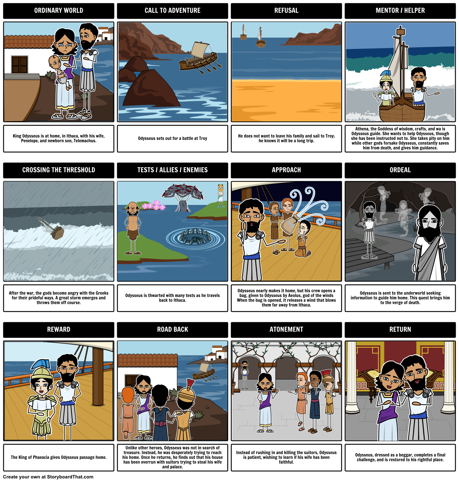 build a colorful hero s journey diagram using storyboard that for the odyssey view the full [ 1548 x 1623 Pixel ]