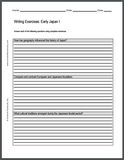 My passion essays
