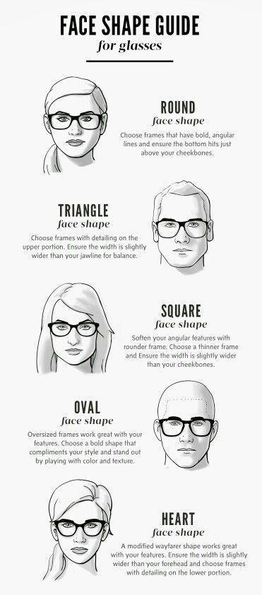So wählen Sie die richtige Brille für Ihre Gesichtsform   Küsten –  Brille …